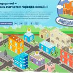 Браузерная игра Megagorod — обзор отзывы megagorod.net