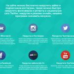 Ad-social– один из самых известных сервисов по накрутке для пользователей «ВКонтакте», Instagram и Twitter