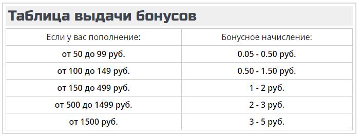 бабломёт-7